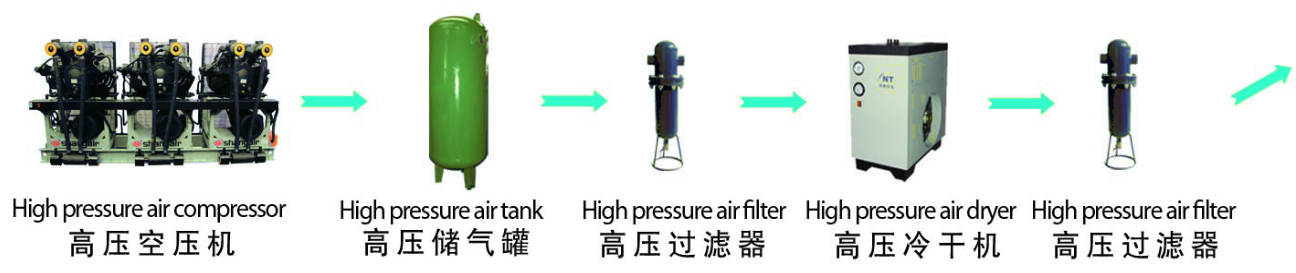 semi-automatic bottle blow machine